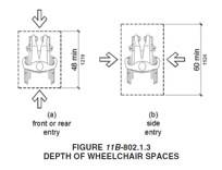 depth_wheelchair_space
